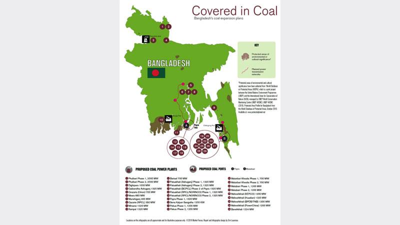 Bangladesh heads for coal catastrophe: Report