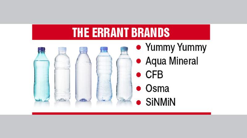 Bottled water of 5 brands unsafe