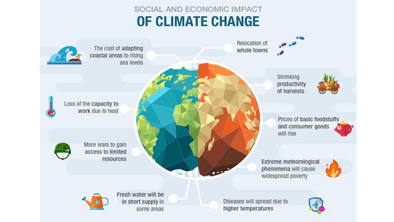 Cut emissions now or miss 1.5C goal:UN