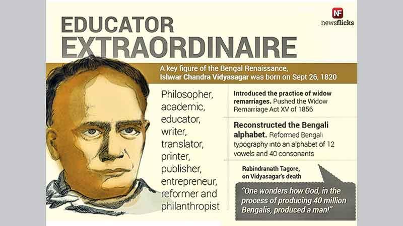 Ishwar Chandra Vidyasagar : The great reformer