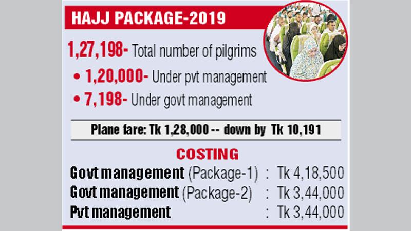 Minimum Hajj cost Tk 3,44,000
