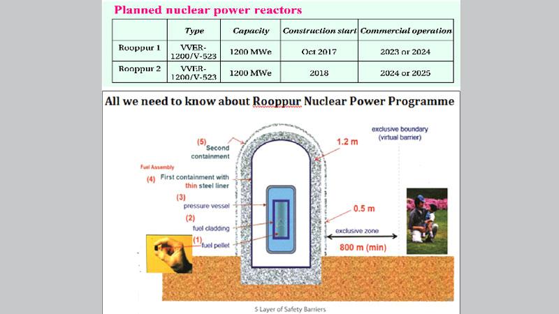 Nuclear power plans