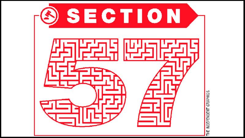 Image result for सेक्शन 57