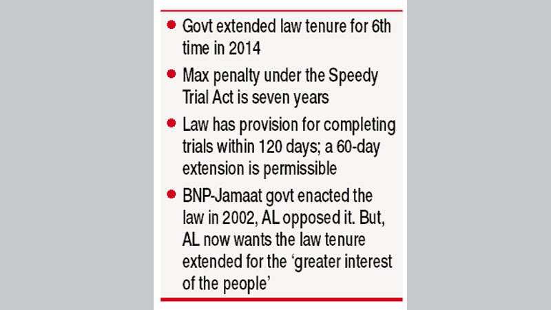 Speedy trial act to be in force for 5yrs more
