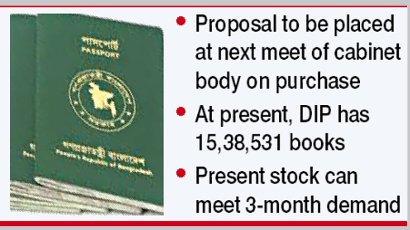 Govt to procure 50 lakh passport books soon