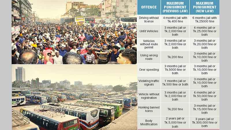 Transport strike brings sufferings