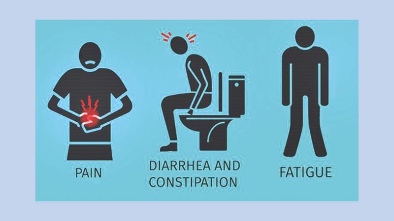 Symptoms of colon cancer | theindependentbd com