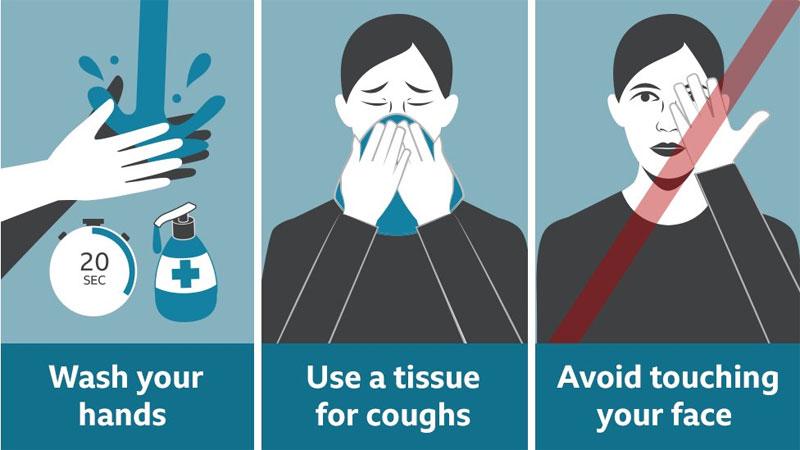Coronavirus symptoms take 5 days to show: Scientists