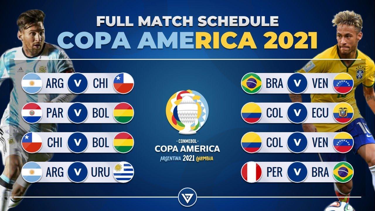 Football: Copa America tables