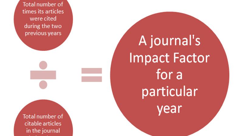 Understanding the journal impact factor