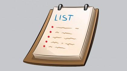 Govt publishes list  of 10,789 Razakars