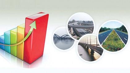 The Bangladesh growth story