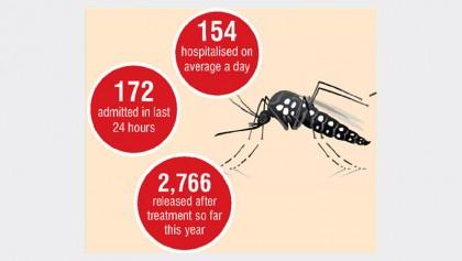 Dengue turns dangerous in Dhaka