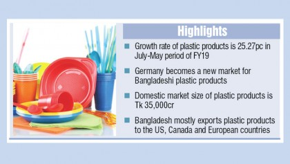 Export of plastic products show impressive rise