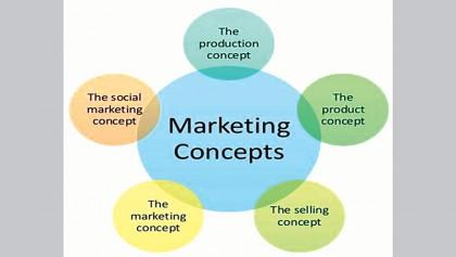Modern Concept Of Marketing Independent