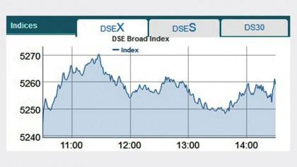 Stocks close week upward trend
