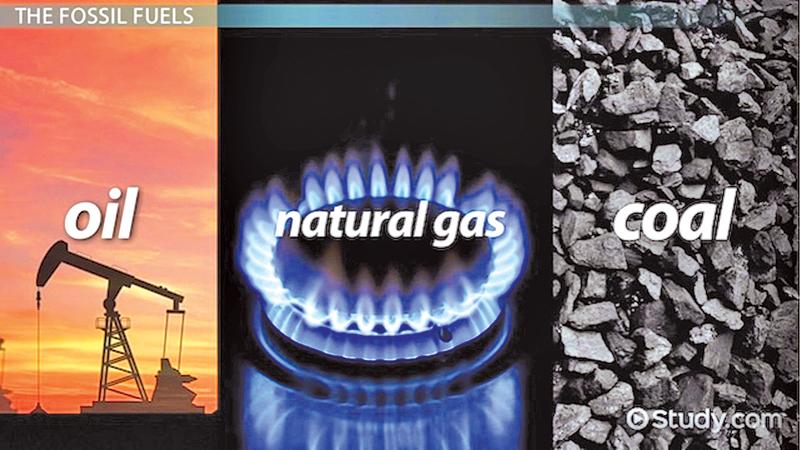 Natural Gas Consumption In Bangladesh
