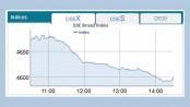 Bourses continue losing streak