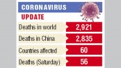 61 countries now hit by virus
