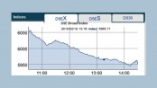DSEX slips below 6,000-mark again