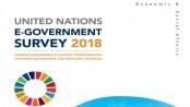 Bangladesh edges 9 notches up in UN e-gov't survey