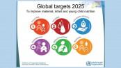 Global nutrition targets 2025