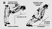 How Michael Jackson's tilt defied gravity