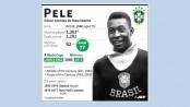 Pele's '1,000th goal' scored 50 years ago on 19 Nov, 1969