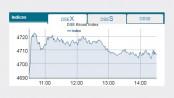 Stocks return to positive