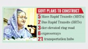 Transport network to see mega projects, PM tells JS