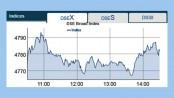 Stocks continue gaining streak
