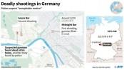 Germany shootings: Merkel slams 'poison' of racism