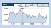 Dhaka stocks maintain upbeat